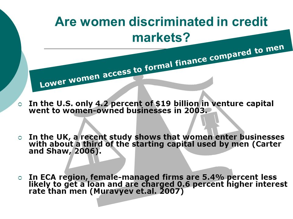 Are women discriminated in credit markets.