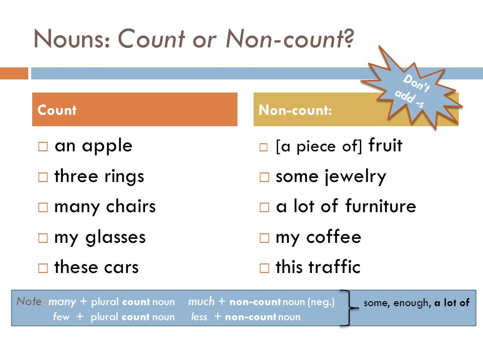 Nouns: Count or Non-count.
