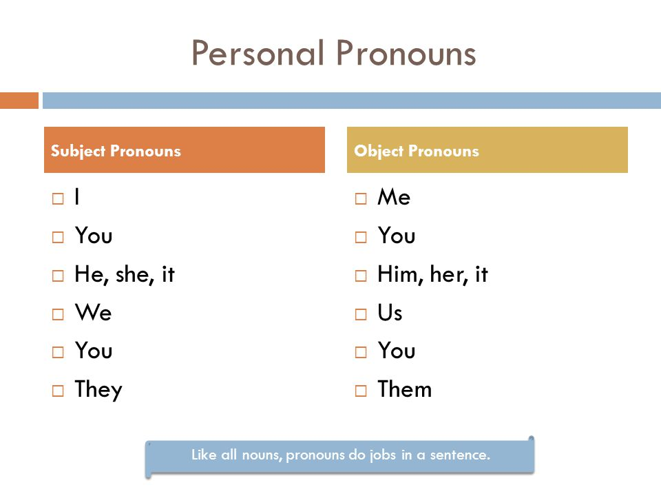 Personal Pronouns  I  You  He, she, it  We  You  They  Me  You  Him, her, it  Us  You  Them Subject PronounsObject Pronouns Like all nouns, pronouns do jobs in a sentence.