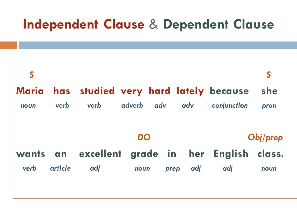 Independent Clause & Dependent Clause S S Maria has studied very hard lately because she noun verb verb adverb adv adv conjunction pron DO Obj/prep wants an excellent grade in her English class.