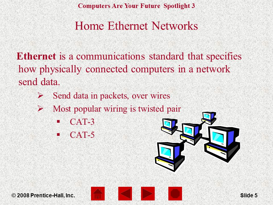 Computers Are Your Future Spotlight 3 © 2008 Prentice-Hall, Inc.Slide 5 Home Ethernet Networks Ethernet is a communications standard that specifies how physically connected computers in a network send data.