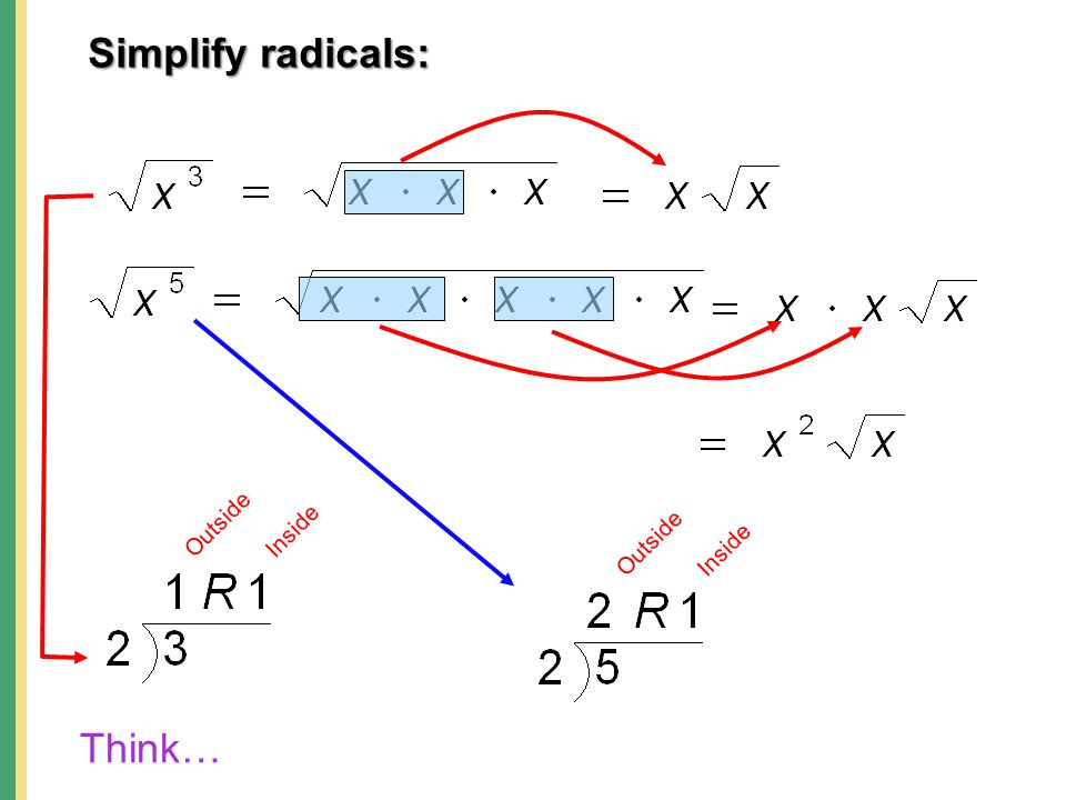 Simplify radicals: Outside Inside Outside Inside Think…