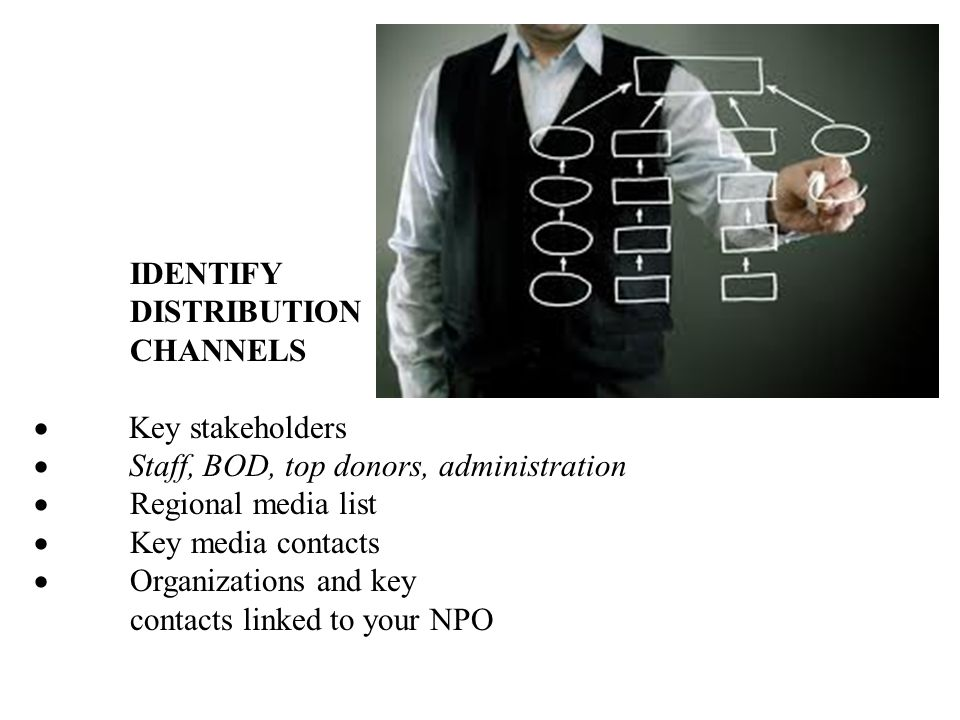 IDENTIFY DISTRIBUTION CHANNELS  Key stakeholders  Staff, BOD, top donors, administration  Regional media list  Key media contacts  Organizations and key contacts linked to your NPO