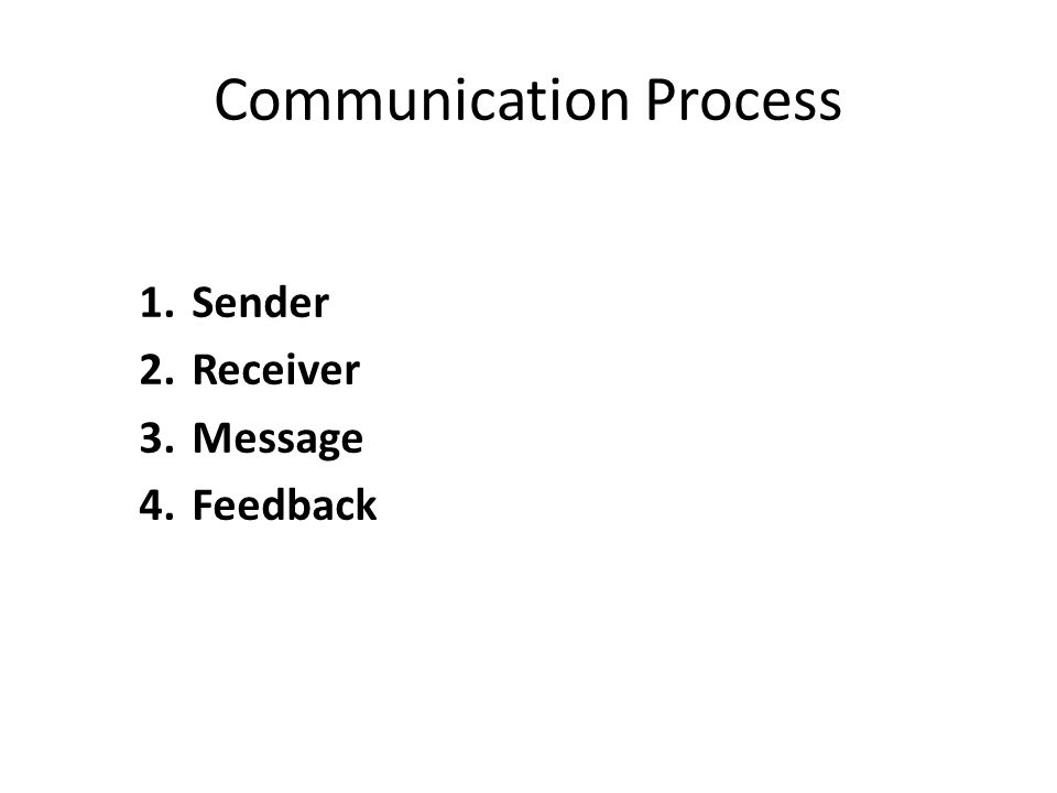 Communication Process 1.Sender 2.Receiver 3.Message 4.Feedback