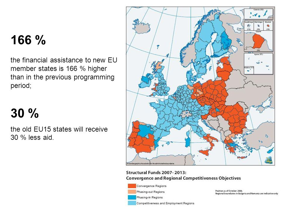 166 % the financial assistance to new EU member states is 166 % higher than in the previous programming period; 30 % the old EU15 states will receive 30 % less aid.