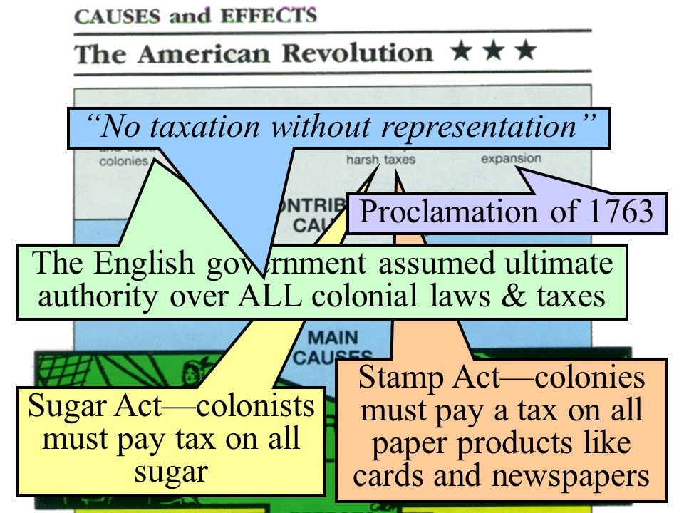 taxation as the main cause of the american revolution What was the main cause of the american revolution the route to the american revolution was based on this unique american character and taxation of.