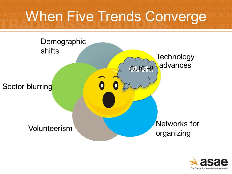 When Five Trends Converge Demographic shifts Sector blurring Volunteerism Networks for organizing Technology advances