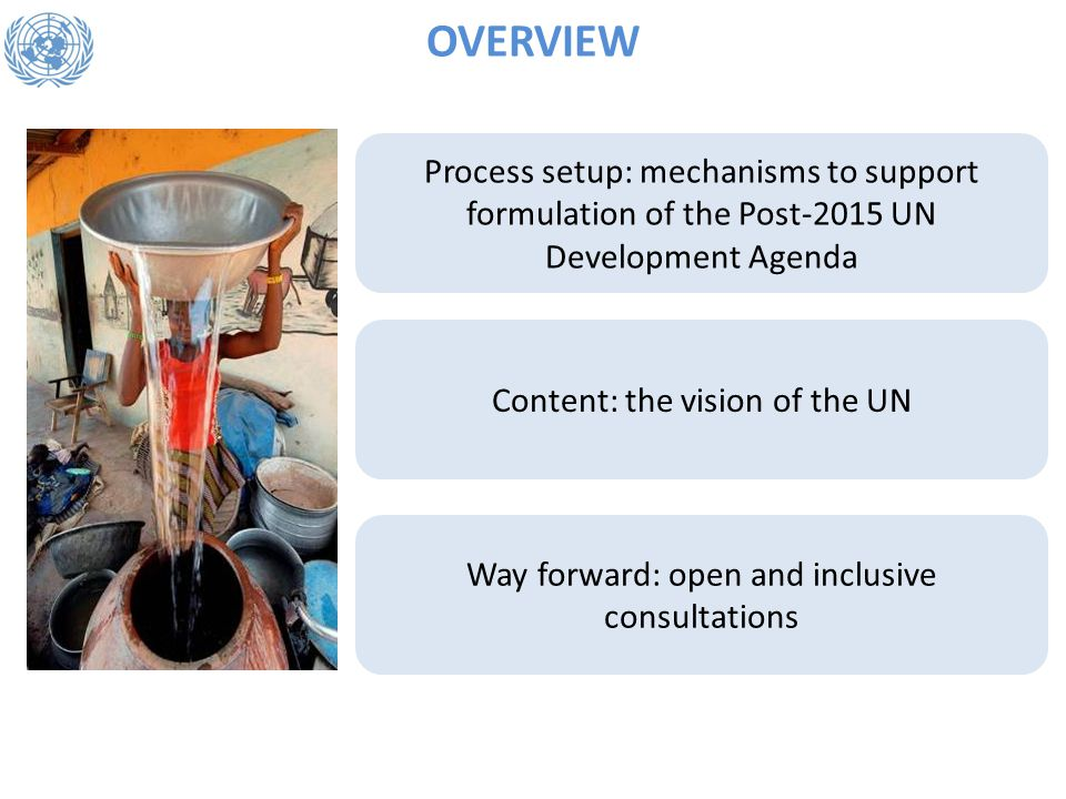 OVERVIEW Process setup: mechanisms to support formulation of the Post-2015 UN Development Agenda Content: the vision of the UN Way forward: open and inclusive consultations