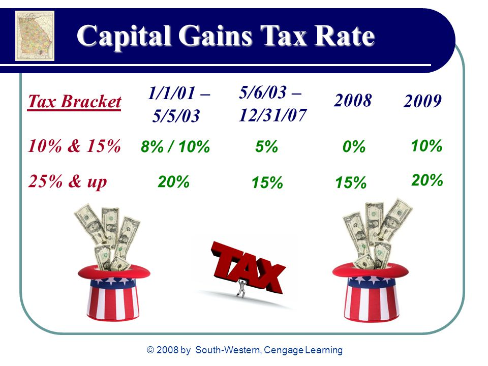 © 2008 by South-Western, Cengage Learning Capital Gains Tax Rate Tax Bracket 1/1/01 – 5/5/03 5/6/03 – 12/31/ % & 15% 8% / 10% 5% 0% 10% 25% & up 20% 15% 20%