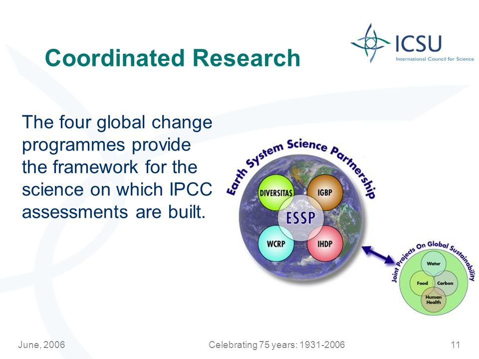 June, 2006Celebrating 75 years: Coordinated Research The four global change programmes provide the framework for the science on which IPCC assessments are built.
