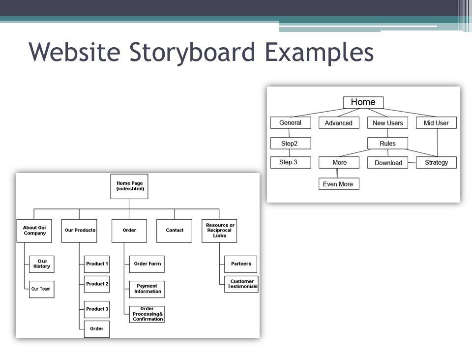 web design storyboard