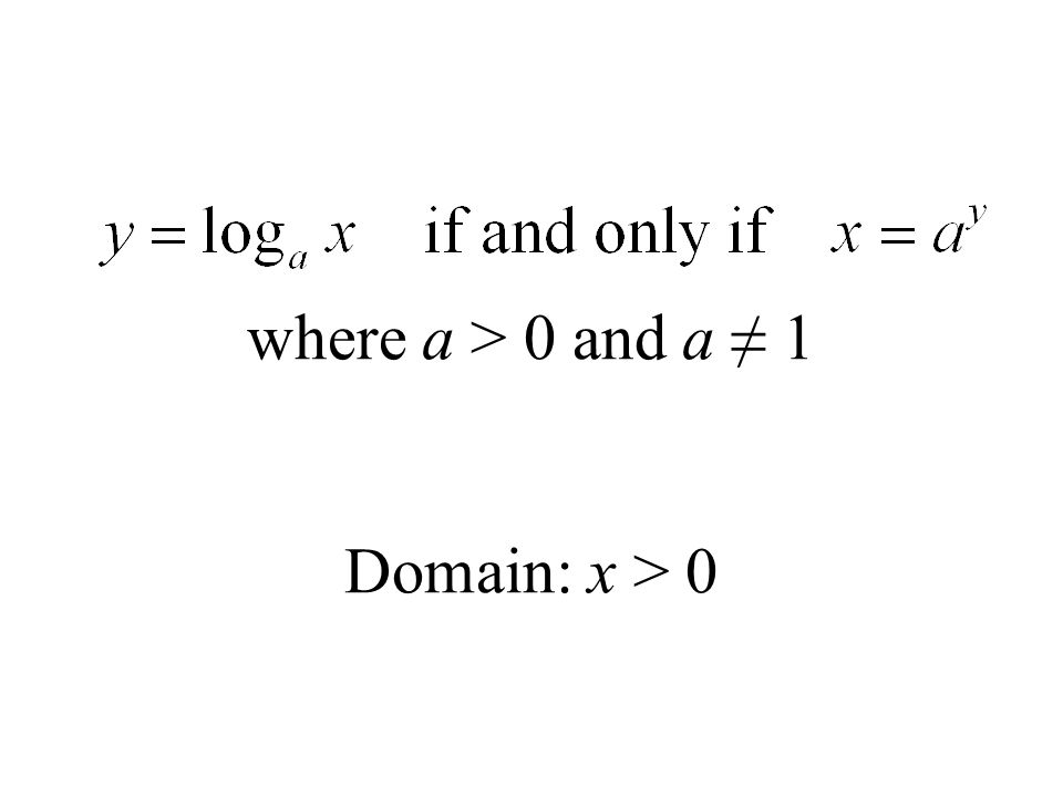 where a > 0 and a ≠ 1 Domain: x > 0