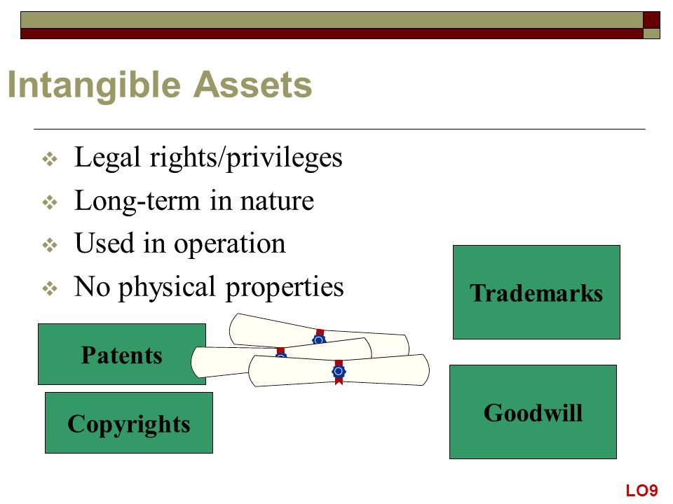 Patents Intangible Assets  Legal rights/privileges  Long-term in nature  Used in operation  No physical properties Goodwill Trademarks Copyrights LO9