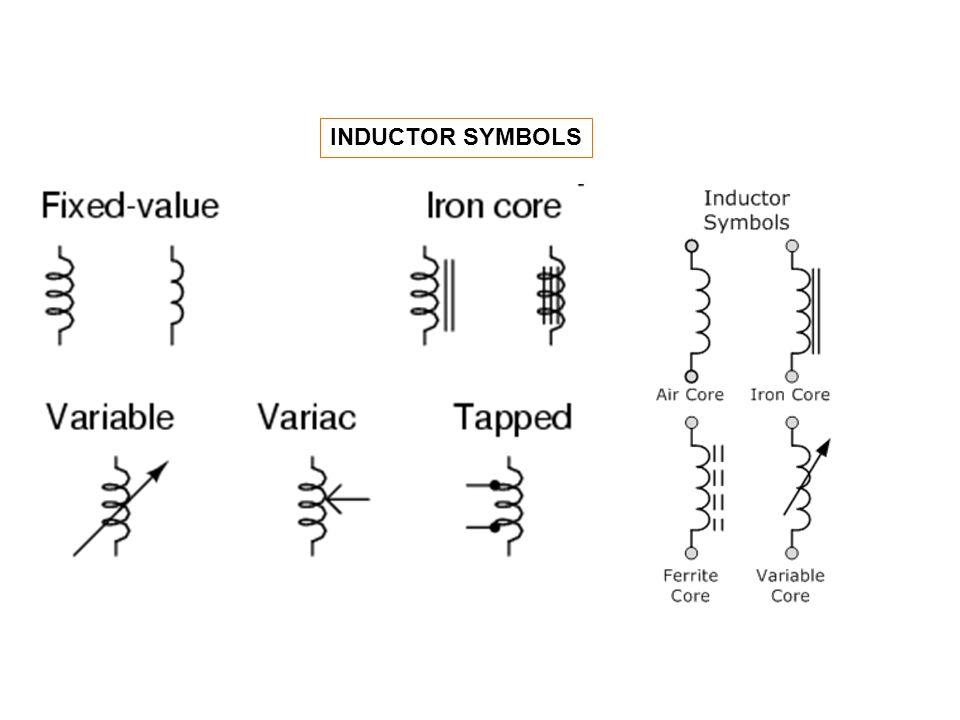 Ferrite Core Inductor Symbol