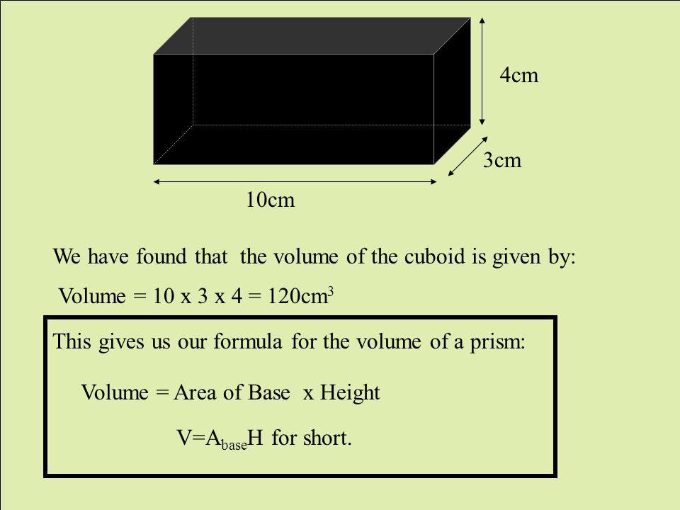 10cm 3cm 4cm We have found that the volume of the cuboid is given by: Volume = 10 x 3 x 4 = 120cm 3 This gives us our formula for the volume of a prism: Volume = Area of Base x Height V=A base H for short.