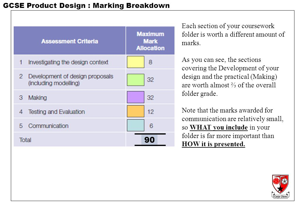 a level product design coursework help