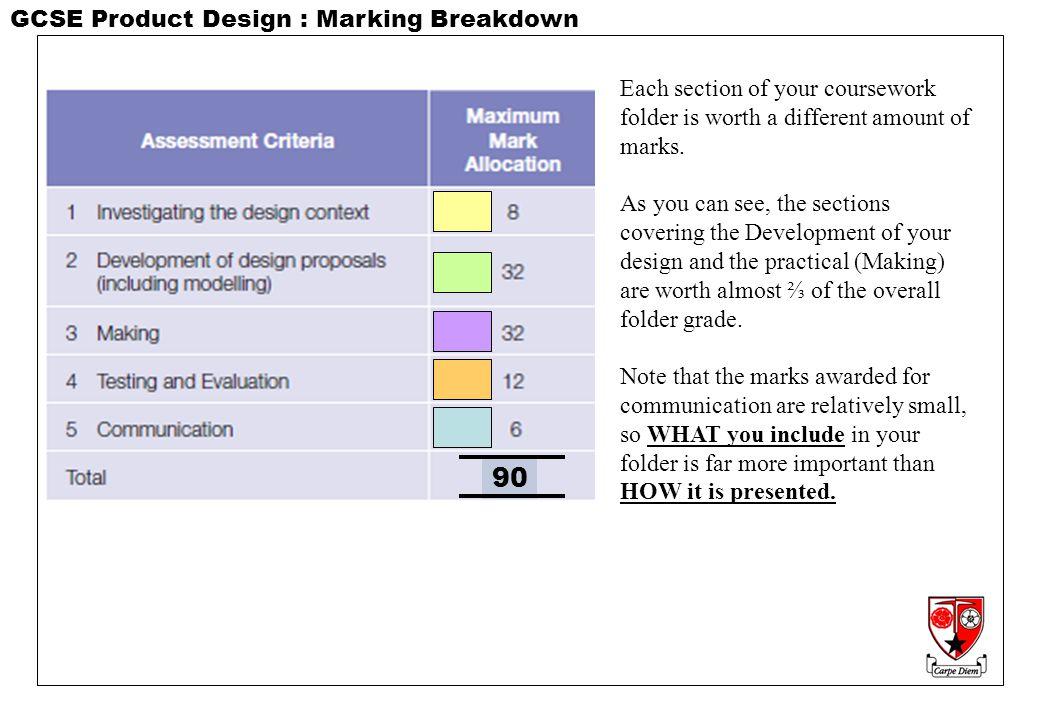 dt coursework aqa