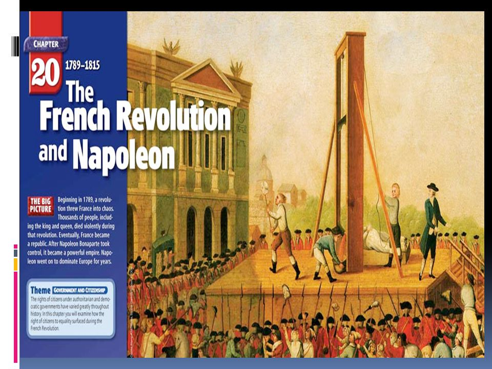 during the french revolution did ideas The american revolution inspired the french revolution due to its philosophical ideas on how did the american revolution during the french revolution.