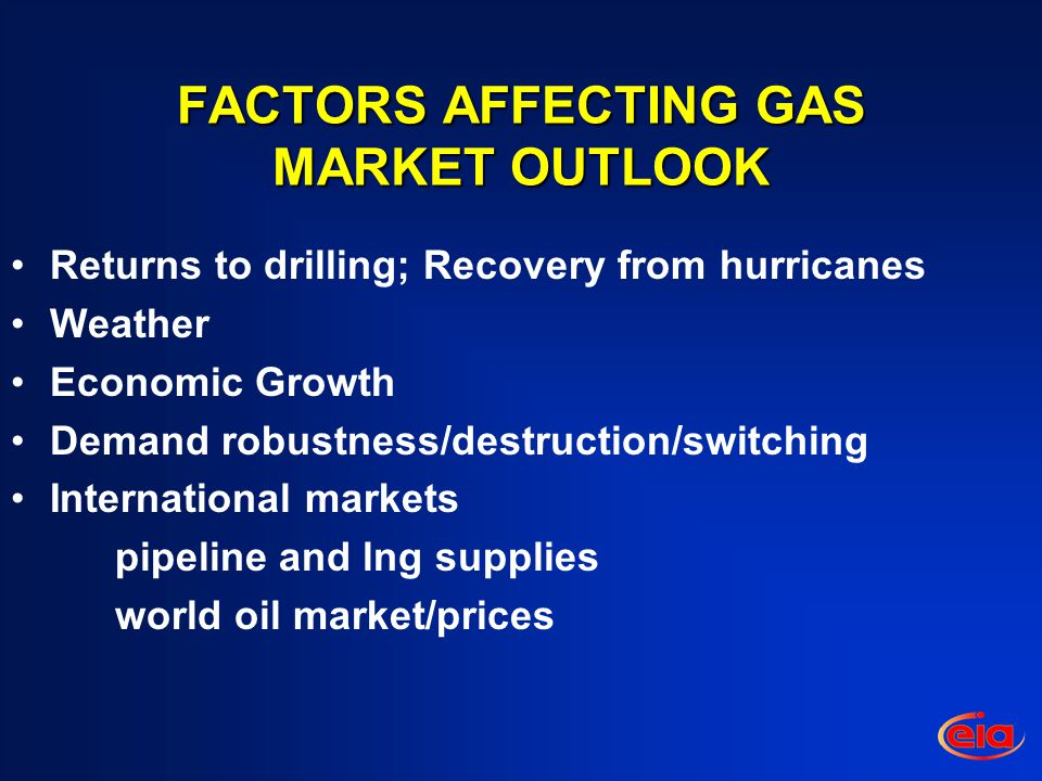 FACTORS AFFECTING GAS MARKET OUTLOOK Returns to drilling; Recovery from hurricanes Weather Economic Growth Demand robustness/destruction/switching International markets pipeline and lng supplies world oil market/prices