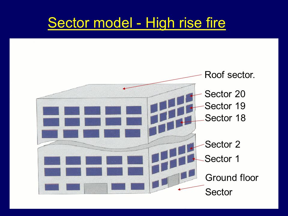 Sector model - High rise fire Ground floor Sector Sector 1 Sector 2 Sector 18 Sector 19 Sector 20 Roof sector.