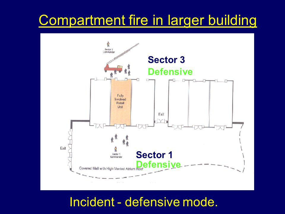 Compartment fire in larger building Incident - defensive mode.