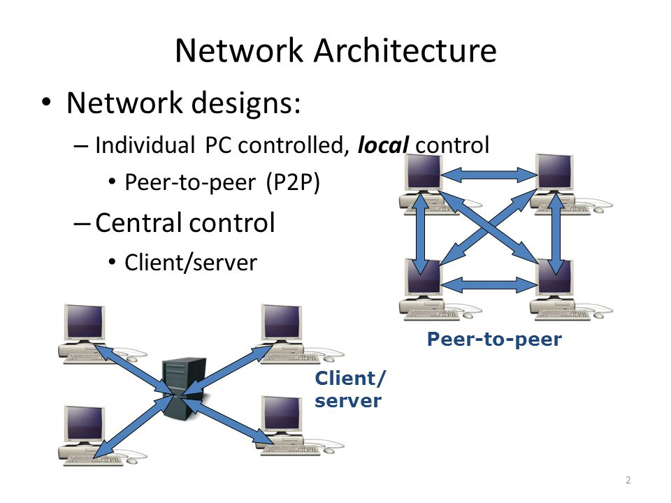 2 Network Architecture Network designs: – Individual PC controlled, local control Peer-to-peer (P2P) – Central control Client/server Peer-to-peer Client/ server