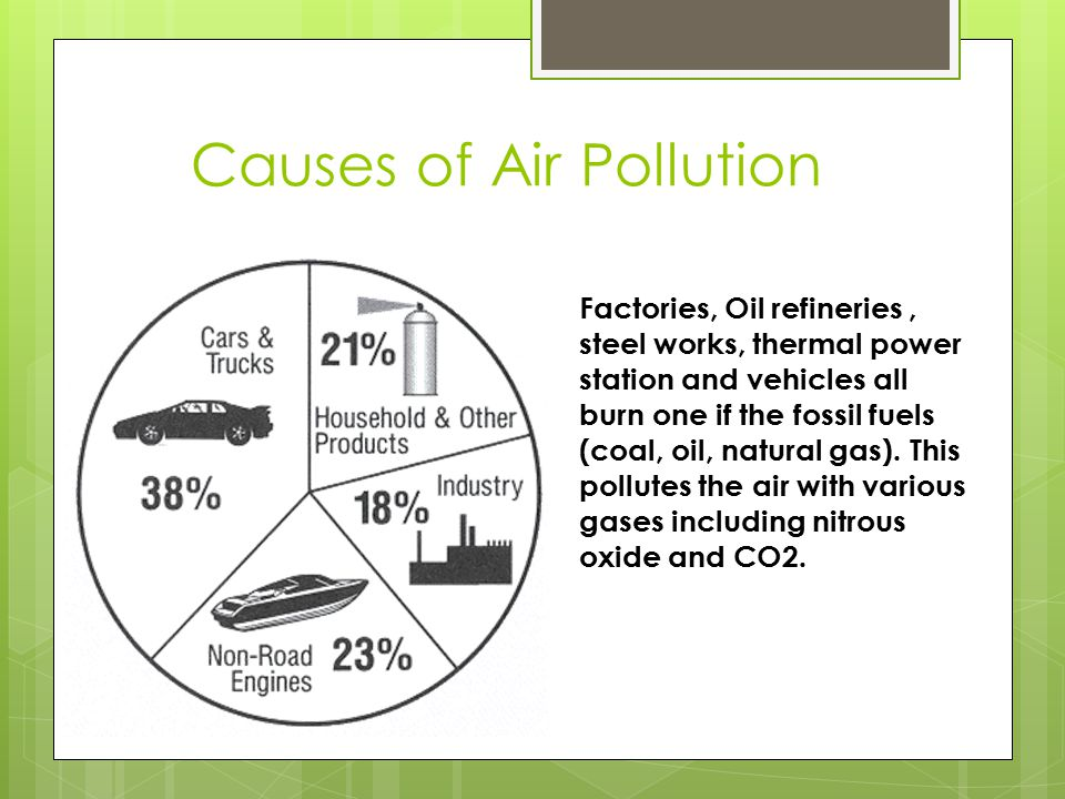 Causes of Air Pollution Factories, Oil refineries, steel works, thermal power station and vehicles all burn one if the fossil fuels (coal, oil, natural gas).