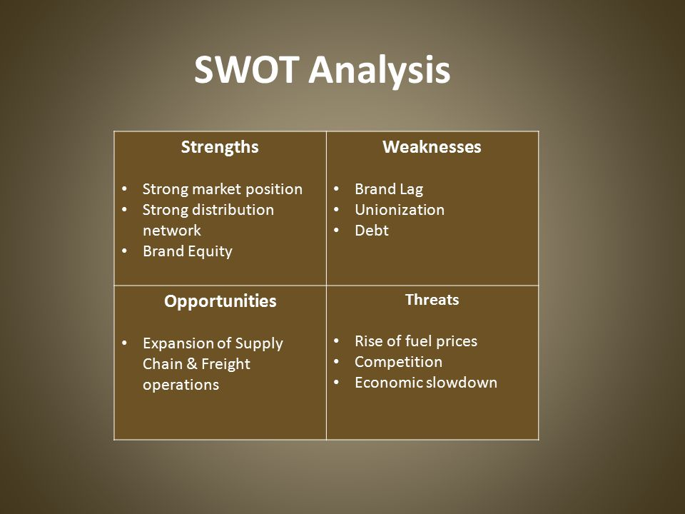 Strengths Strong market position Strong distribution network Brand Equity Weaknesses Brand Lag Unionization Debt Opportunities Expansion of Supply Chain & Freight operations Threats Rise of fuel prices Competition Economic slowdown SWOT Analysis