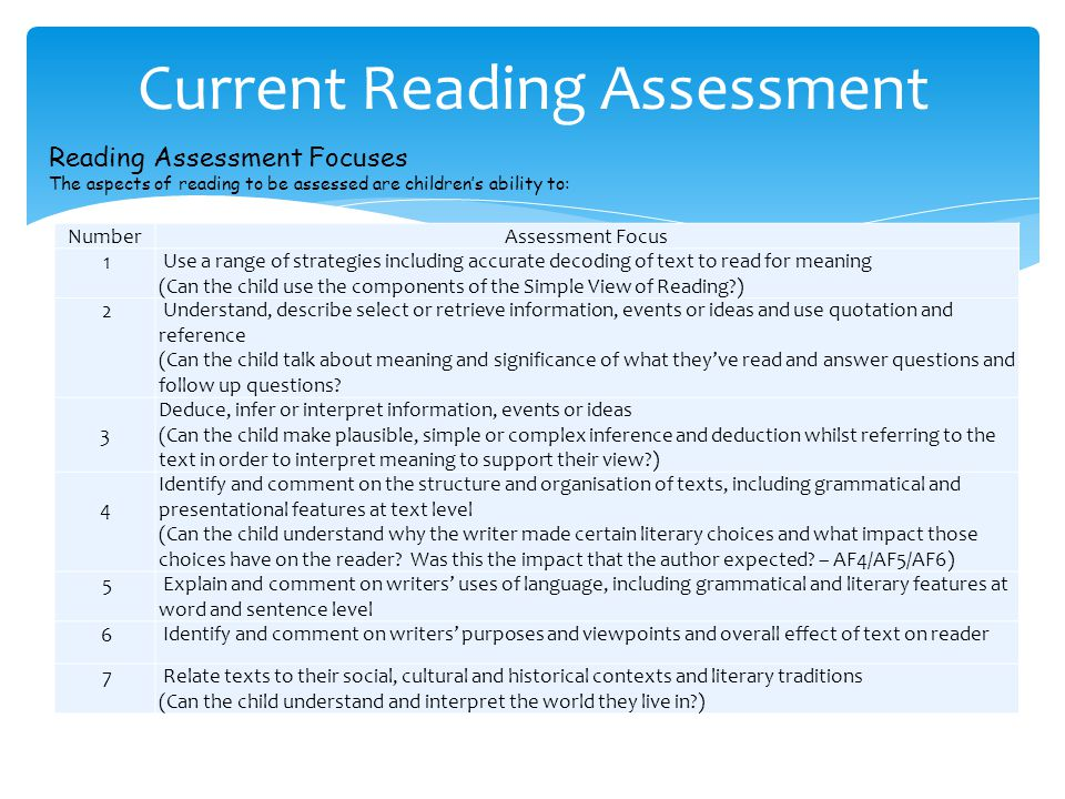 NumberAssessment Focus 1 Use a range of strategies including accurate decoding of text to read for meaning (Can the child use the components of the Simple View of Reading ) 2 Understand, describe select or retrieve information, events or ideas and use quotation and reference (Can the child talk about meaning and significance of what they've read and answer questions and follow up questions.
