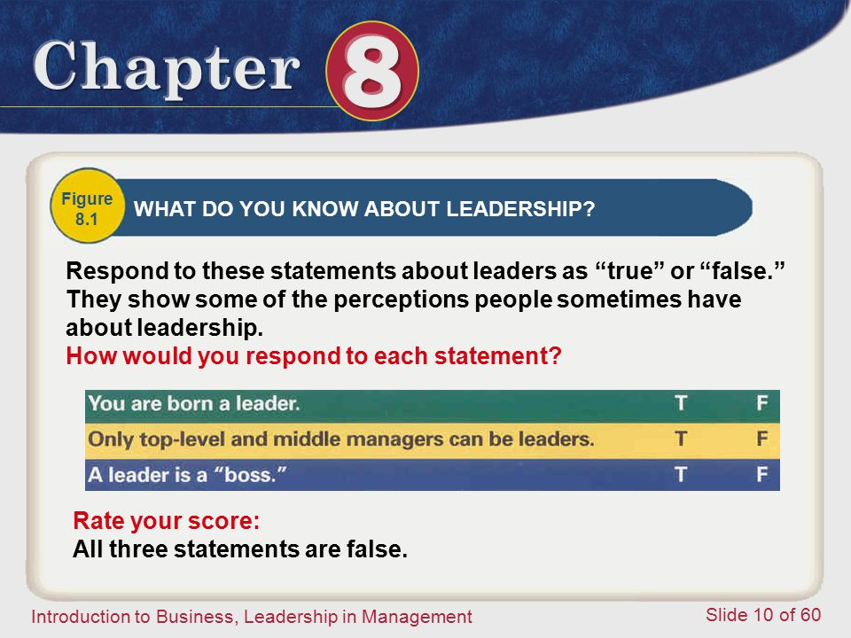 Introduction to Business, Leadership in Management Slide 10 of 60 Figure 8.1 WHAT DO YOU KNOW ABOUT LEADERSHIP? Respond to these statements about lead