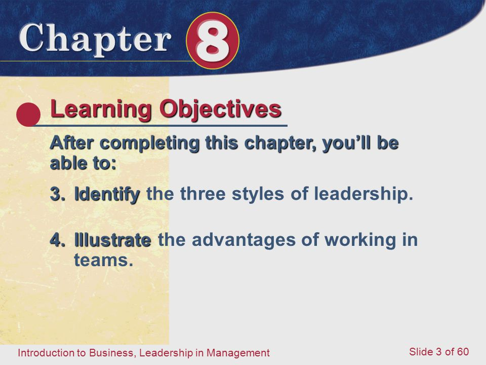 Introduction to Business, Leadership in Management Slide 3 of 60 Learning Objectives After completing this chapter, you'll be able to: 3.Identify 3.Id