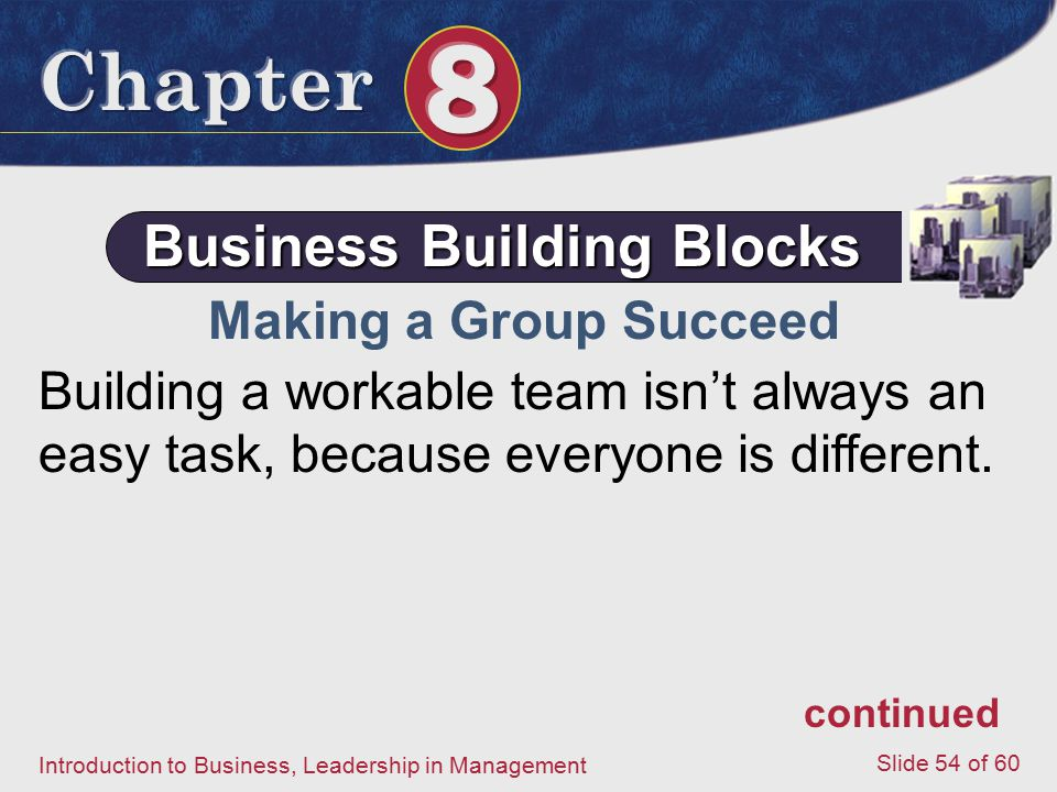 Introduction to Business, Leadership in Management Slide 54 of 60 Building a workable team isn't always an easy task, because everyone is different. c