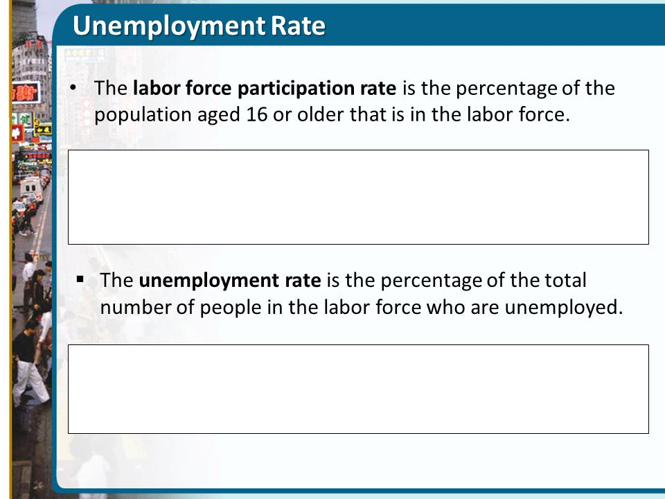 The labor force participation rate is the percentage of the population aged 16 or older that is in the labor force.