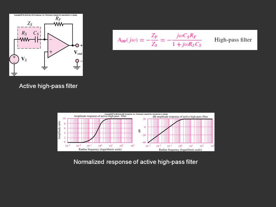 Active high-pass filter Normalized response of active high-pass filter