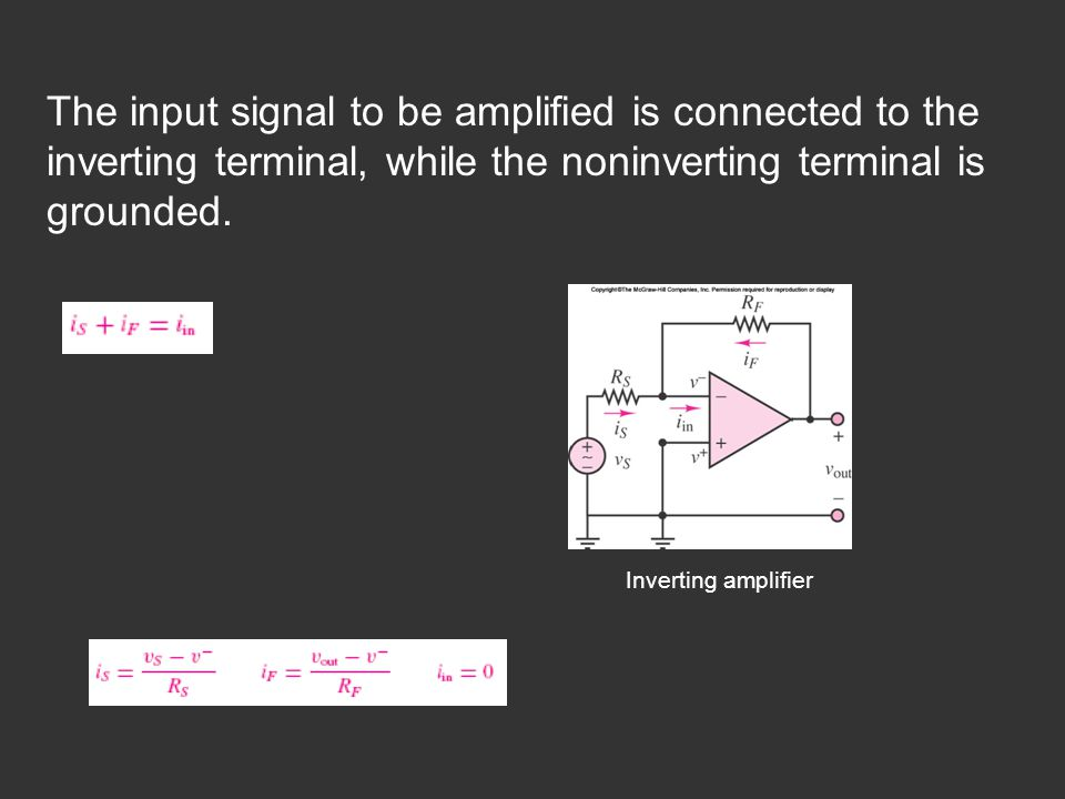 The input signal to be amplified is connected to the inverting terminal, while the noninverting terminal is grounded.