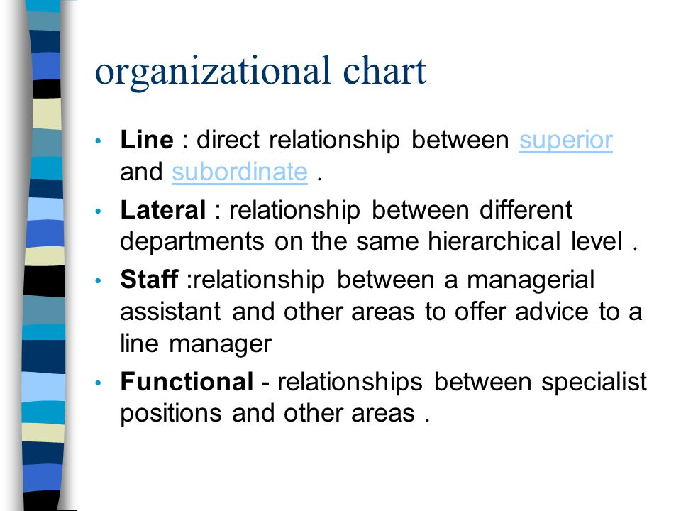 organizational chart Line : direct relationship between superior and subordinate.superiorsubordinate Lateral : relationship between different departme