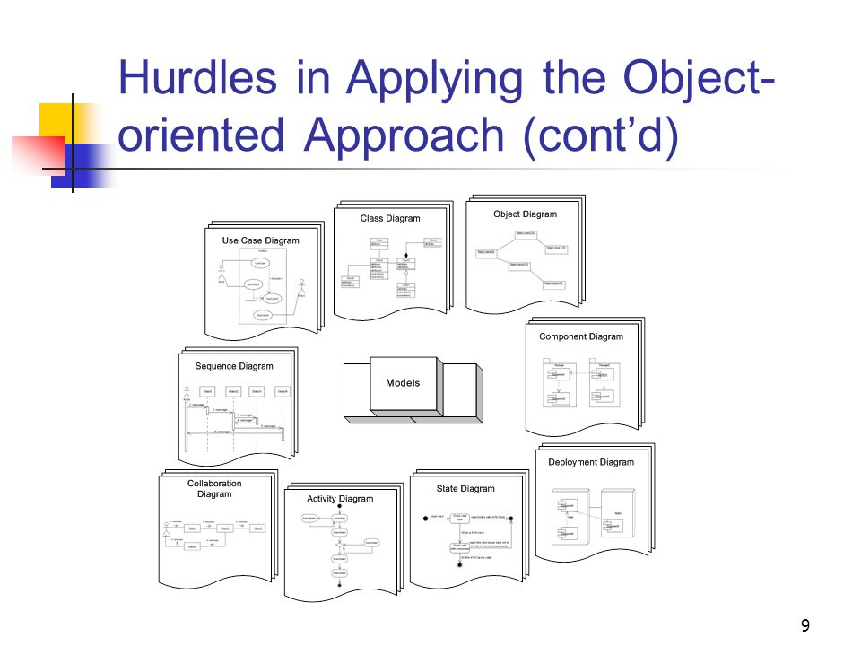 9 Hurdles in Applying the Object- oriented Approach (cont'd)