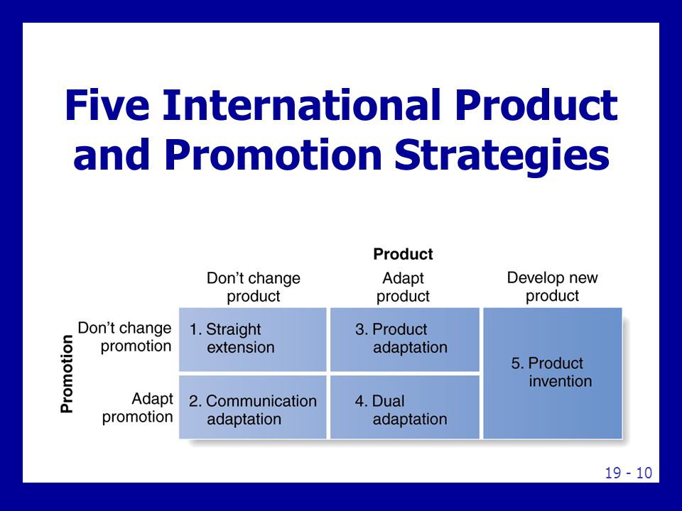 19 - 10 Five International Product and Promotion Strategies