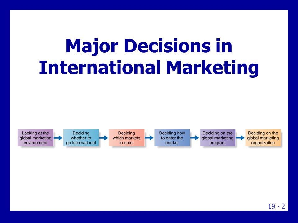19 - 2 Major Decisions in International Marketing