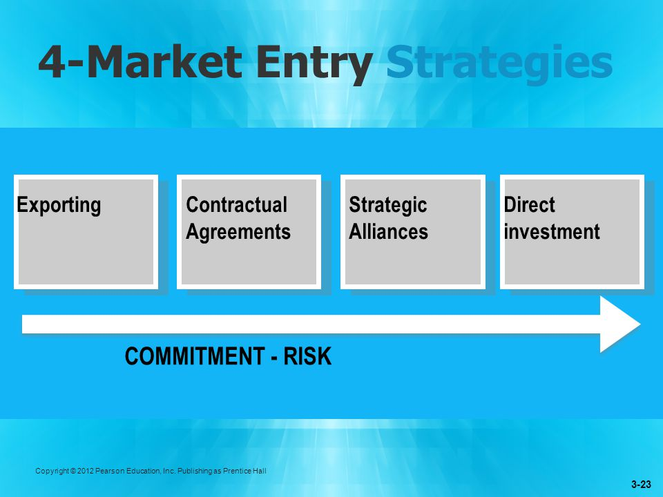 ExportingDirect investment COMMITMENT - RISK Contractual Agreements Strategic Alliances 4-Market Entry Strategies Copyright © 2012 Pearson Education, Inc.