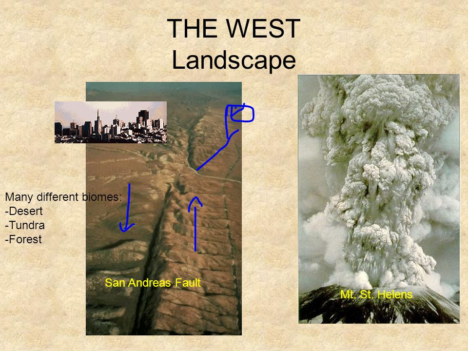 THE WEST Landscape San Andreas Fault Mt. St. Helens Many different biomes: -Desert -Tundra -Forest