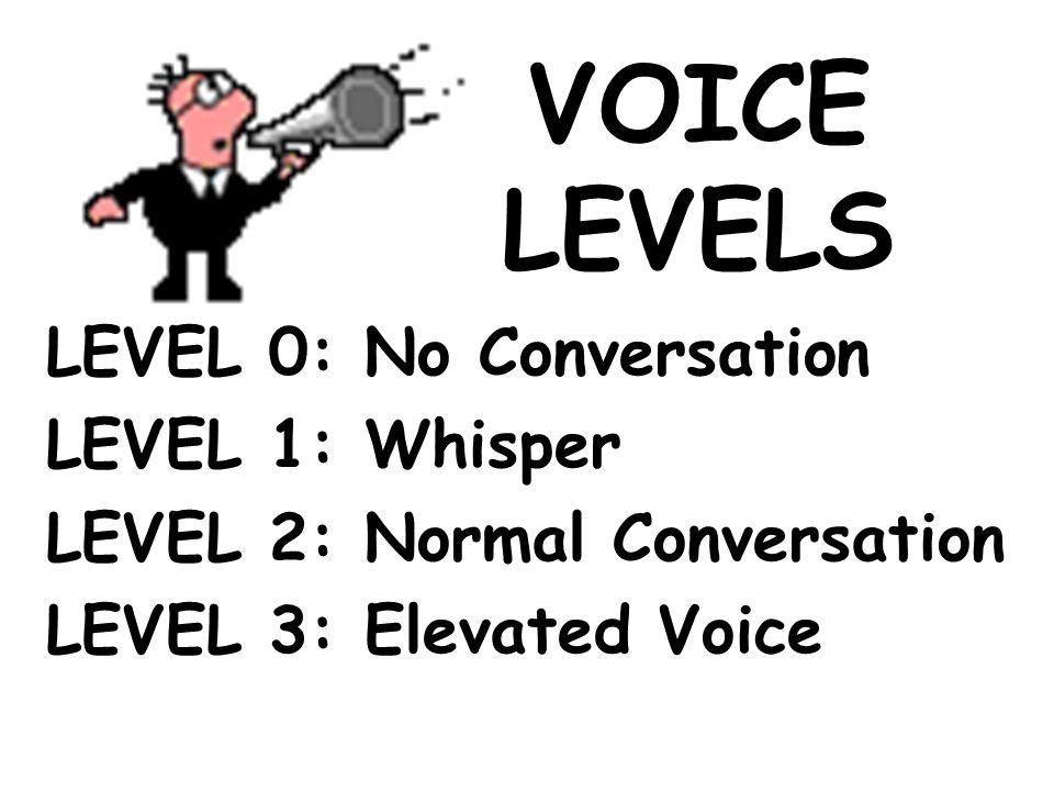 LEVEL 0: No Conversation LEVEL 1: Whisper LEVEL 2: Normal Conversation LEVEL 3: Elevated Voice VOICE LEVELS