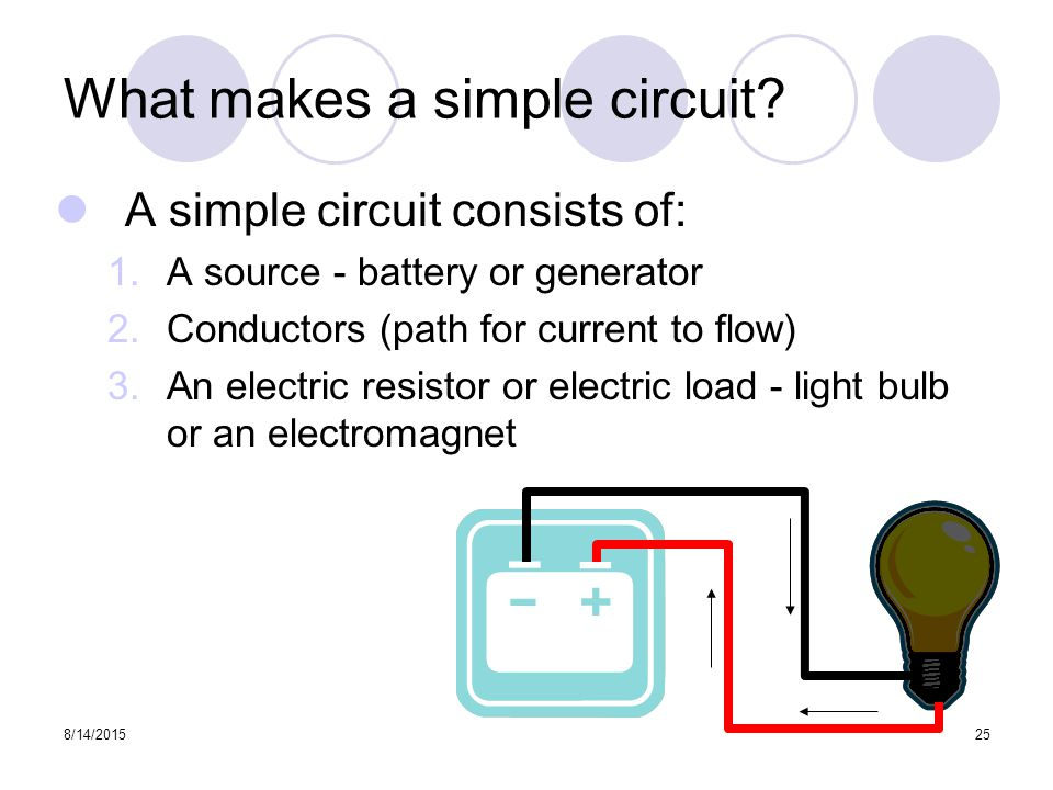 8/14/201525 What makes a simple circuit.