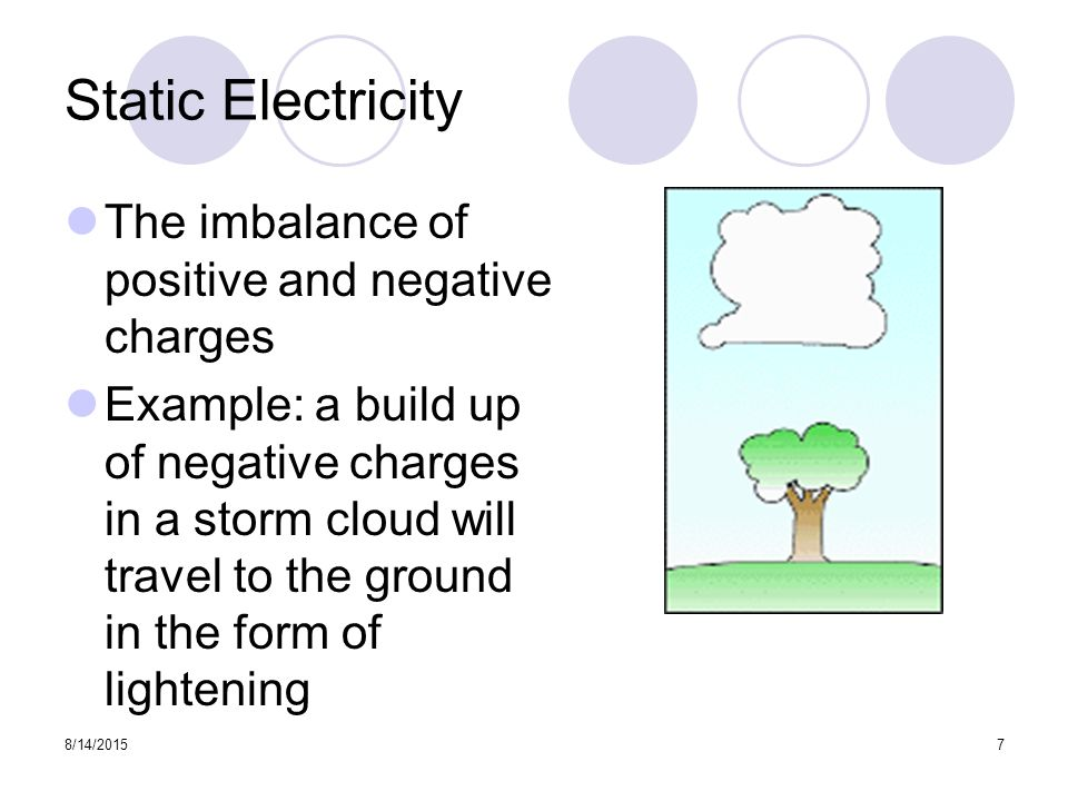 8/14/20157 Static Electricity The imbalance of positive and negative charges Example: a build up of negative charges in a storm cloud will travel to the ground in the form of lightening