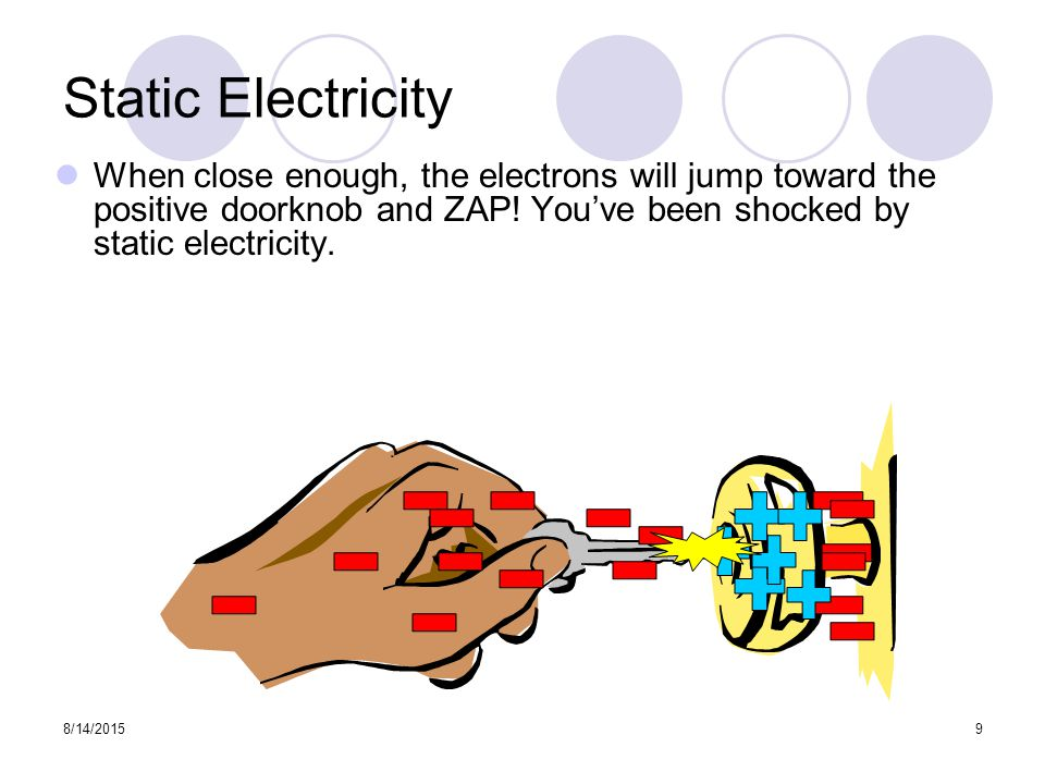 8/14/20159 Static Electricity When close enough, the electrons will jump toward the positive doorknob and ZAP.