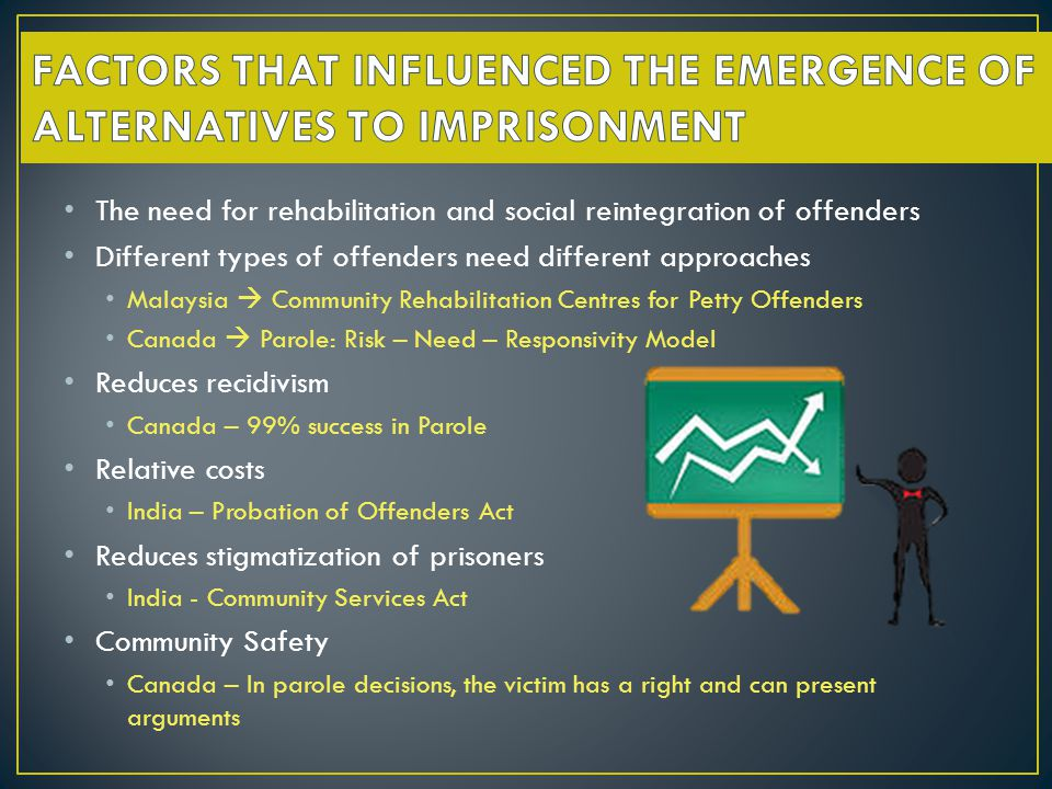 The need for rehabilitation and social reintegration of offenders Different types of offenders need different approaches Malaysia  Community Rehabilitation Centres for Petty Offenders Canada  Parole: Risk – Need – Responsivity Model Reduces recidivism Canada – 99% success in Parole Relative costs India – Probation of Offenders Act Reduces stigmatization of prisoners India - Community Services Act Community Safety Canada – In parole decisions, the victim has a right and can present arguments
