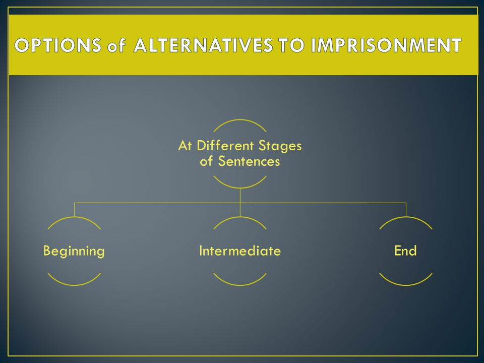 At Different Stages of Sentences BeginningIntermediateEnd