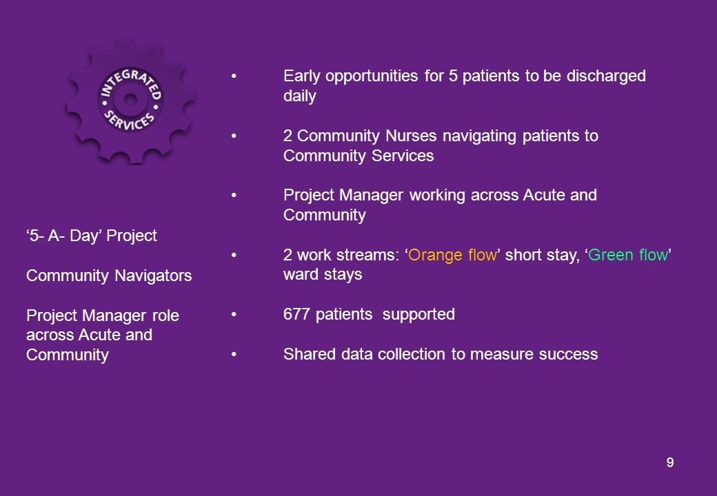'5- A- Day' Project Community Navigators Project Manager role across Acute and Community Early opportunities for 5 patients to be discharged daily 2 Community Nurses navigating patients to Community Services Project Manager working across Acute and Community 2 work streams: 'Orange flow' short stay, 'Green flow' ward stays 677 patients supported Shared data collection to measure success 9