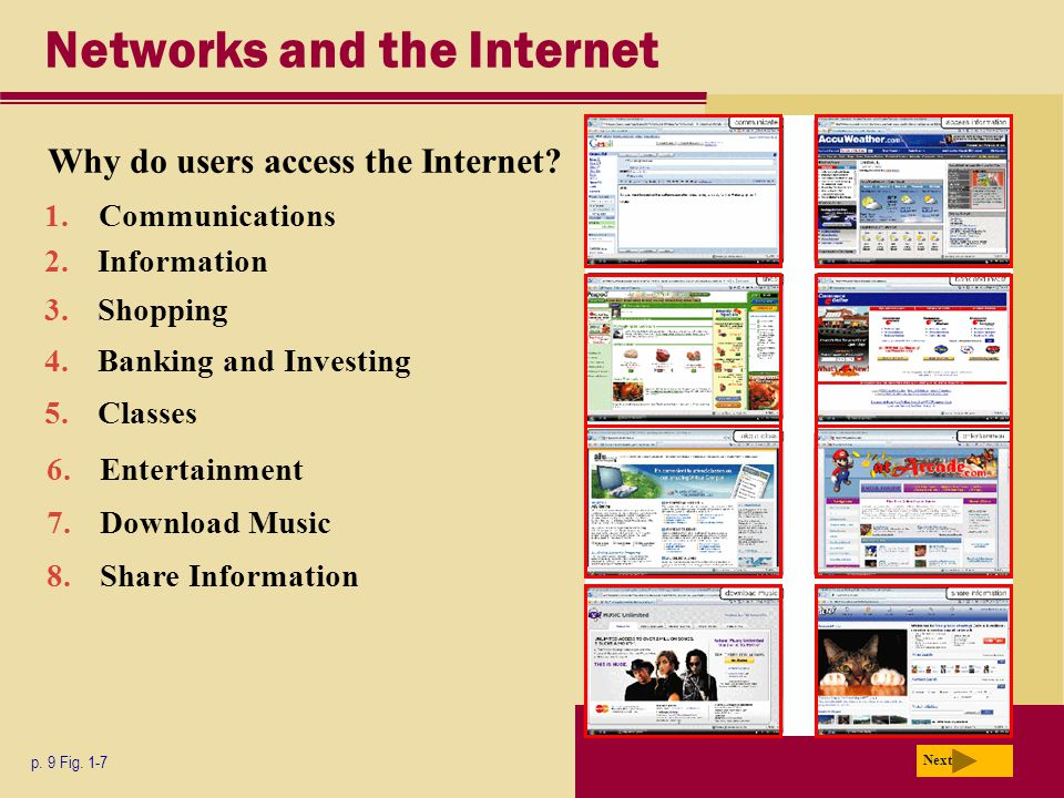 Networks and the Internet p. 9 Fig. 1-7 Why do users access the Internet.