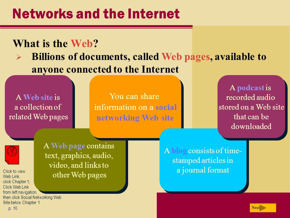 Networks and the Internet What is the Web. p.